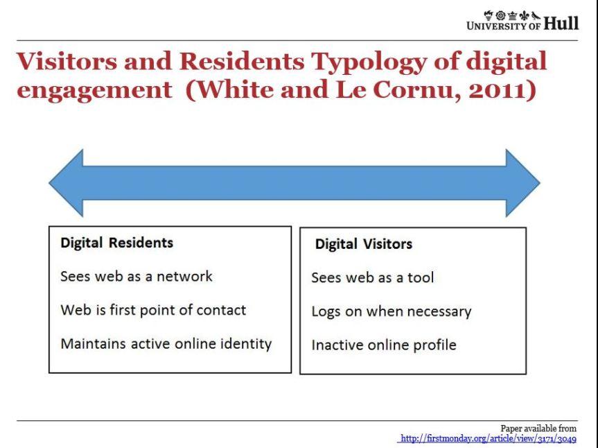 visitors and residents slide from SRHE Conference presentation