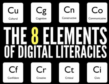 Doug Belshaw's 8 elements of digital literacies