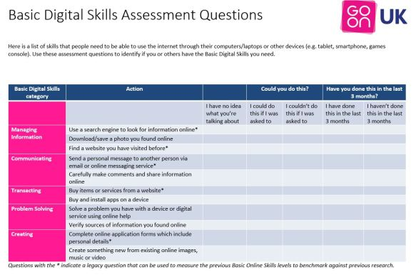 GoOn UK Assessment questions downloadable from http://www.go-on.co.uk/get-involved/basic-digital-skills/
