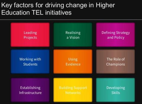 CLL project 9 key factors for driving change